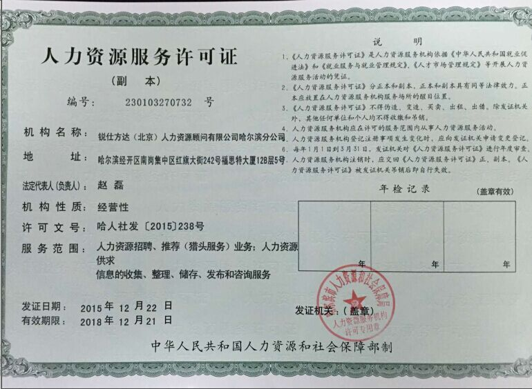哈尔滨人力资源许可证